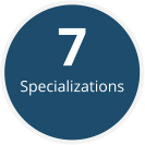 Specializations 7